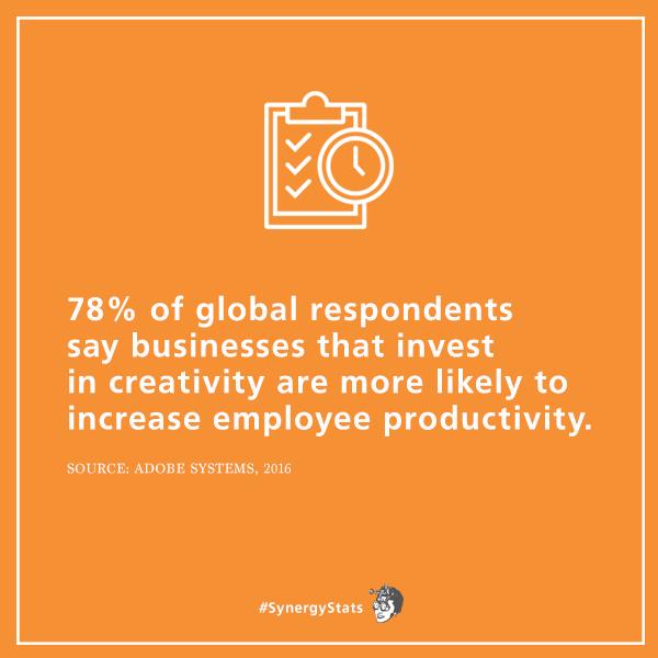 synergy statistics #synergystats